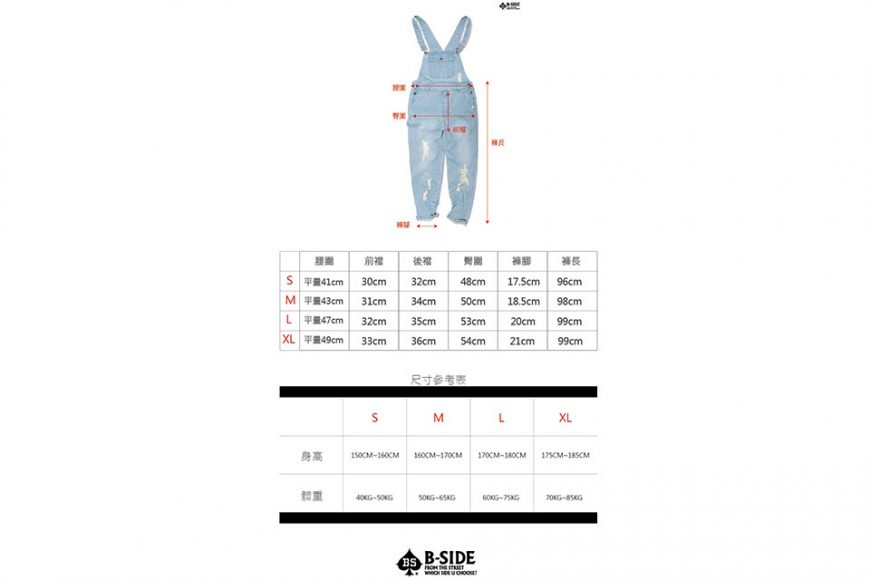 B-Side 16 SS BS Ripped Overalls (20)