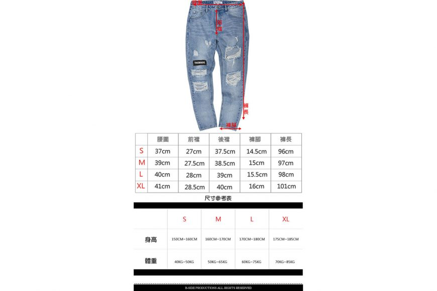 B-SIDE 17 SS Type-B Damage Denim (21)